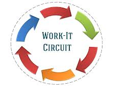 Work- it Circuit for chest and triceps